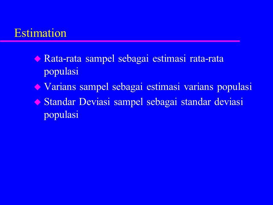 Estimation Rata-rata sampel sebagai estimasi rata-rata populasi