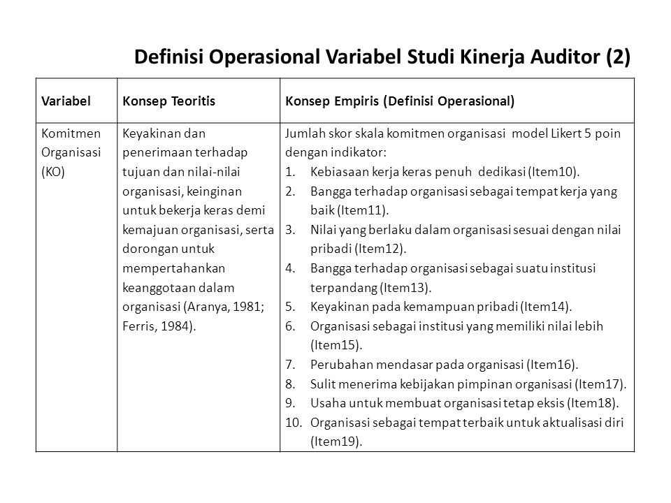 Definisi Operasional Variabel Studi Kinerja Auditor (2)
