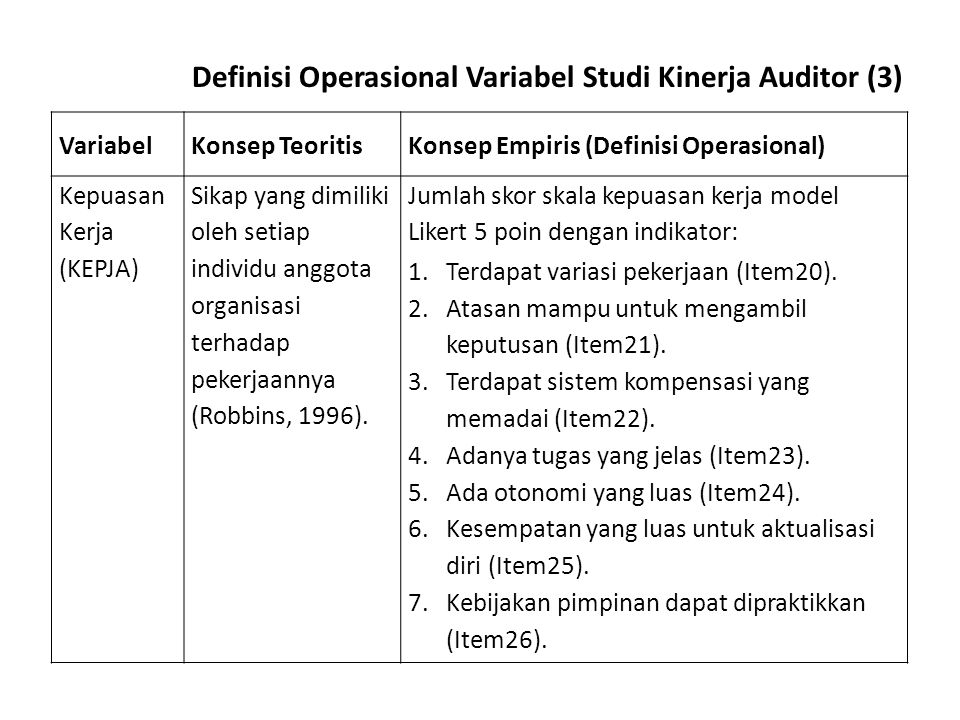 Definisi Operasional Variabel Studi Kinerja Auditor (3)