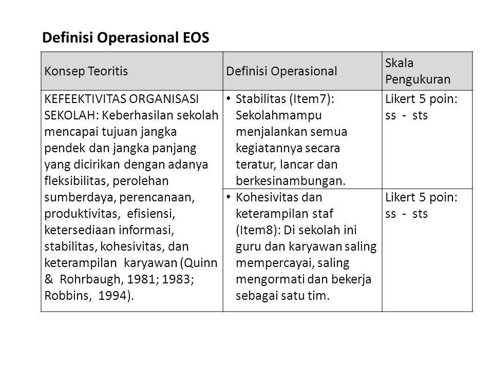 Definisi Operasional EOS