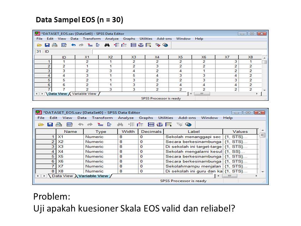 Uji apakah kuesioner Skala EOS valid dan reliabel