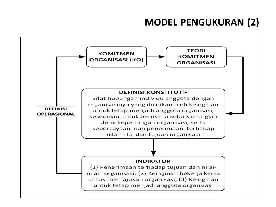 MODEL PENGUKURAN (2)
