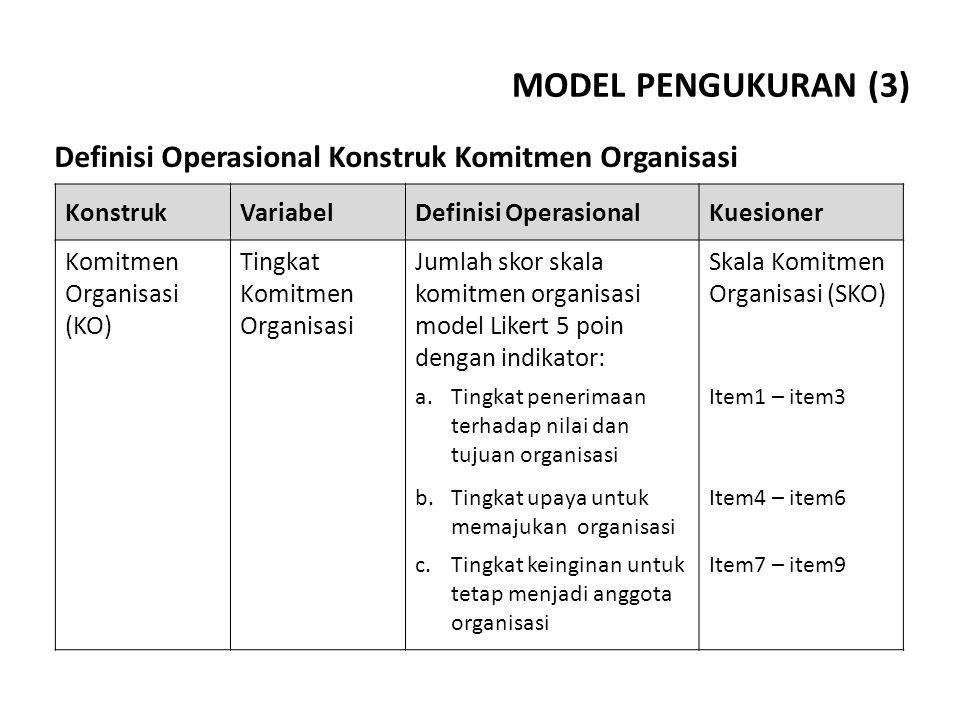 Definisi Operasional Konstruk Komitmen Organisasi