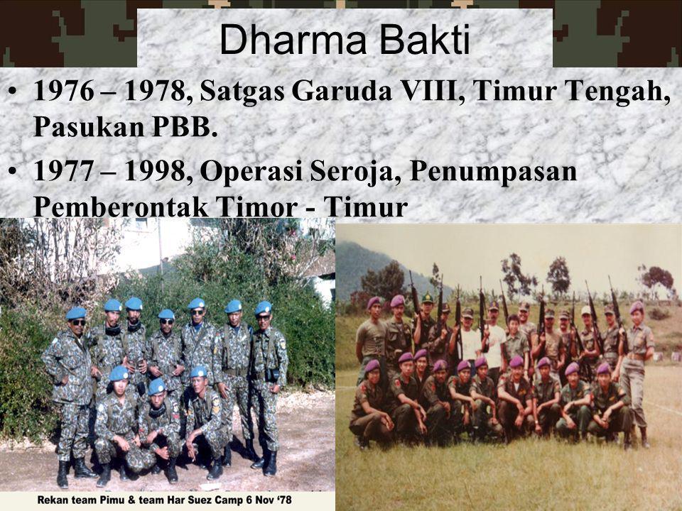 Dharma Bakti 1976 – 1978, Satgas Garuda VIII, Timur Tengah, Pasukan PBB.
