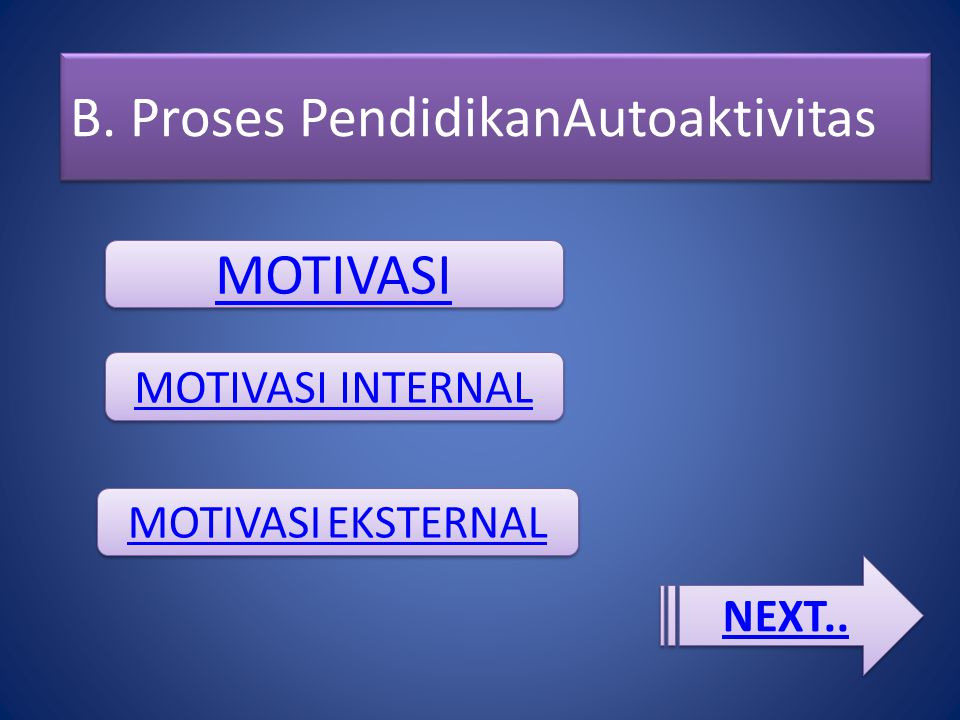 B. Proses PendidikanAutoaktivitas