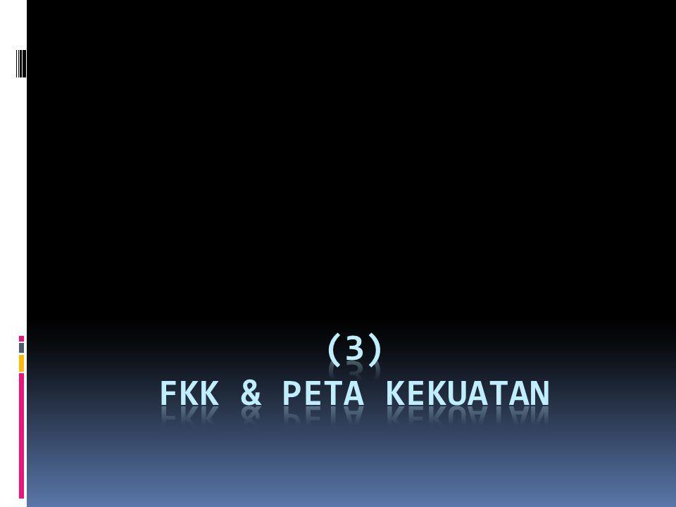 (3) FKK & PETA KEKUATAN