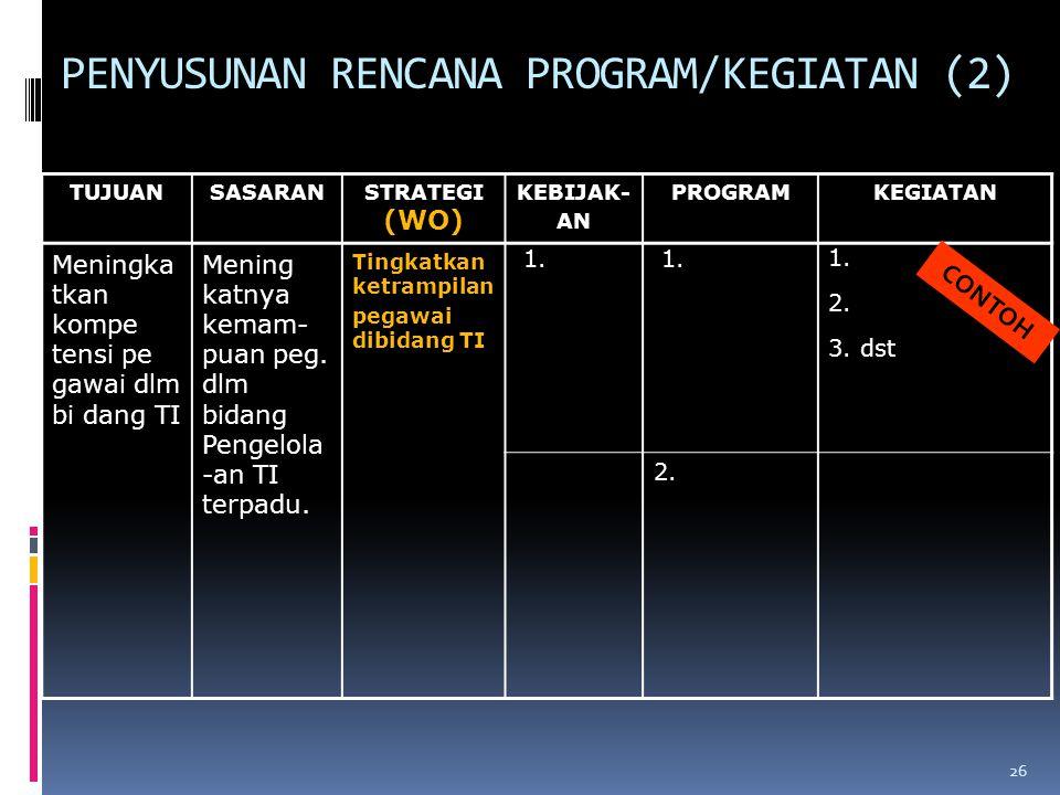PENYUSUNAN RENCANA PROGRAM/KEGIATAN (2)
