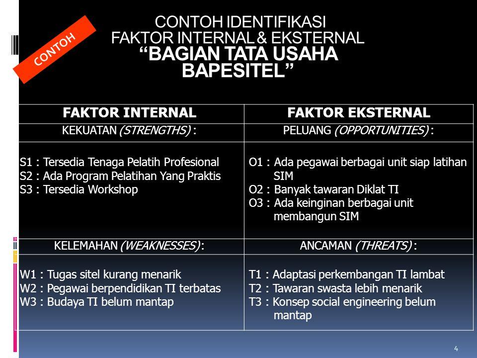 CONTOH IDENTIFIKASI FAKTOR INTERNAL & EKSTERNAL BAGIAN TATA USAHA BAPESITEL