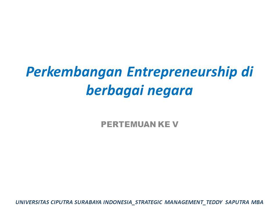 Perkembangan Entrepreneurship di berbagai negara
