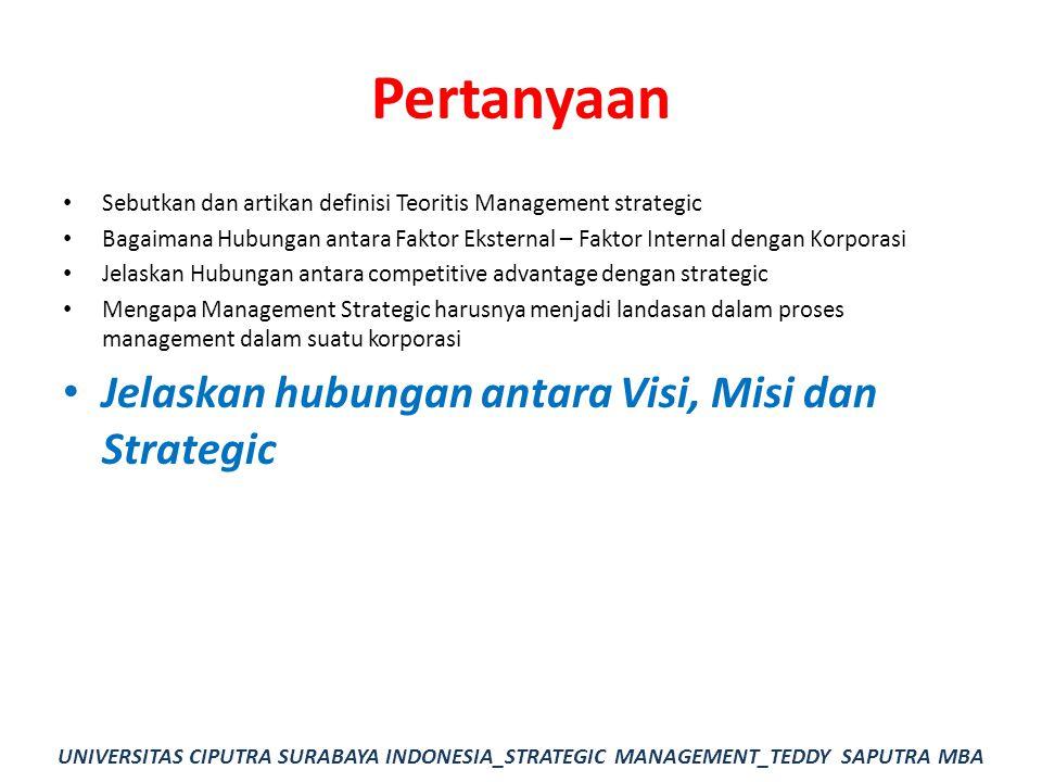 Pertanyaan Jelaskan hubungan antara Visi, Misi dan Strategic