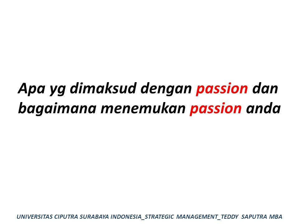 Apa yg dimaksud dengan passion dan bagaimana menemukan passion anda