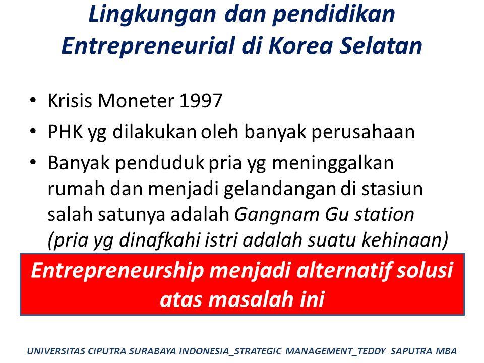 Lingkungan dan pendidikan Entrepreneurial di Korea Selatan
