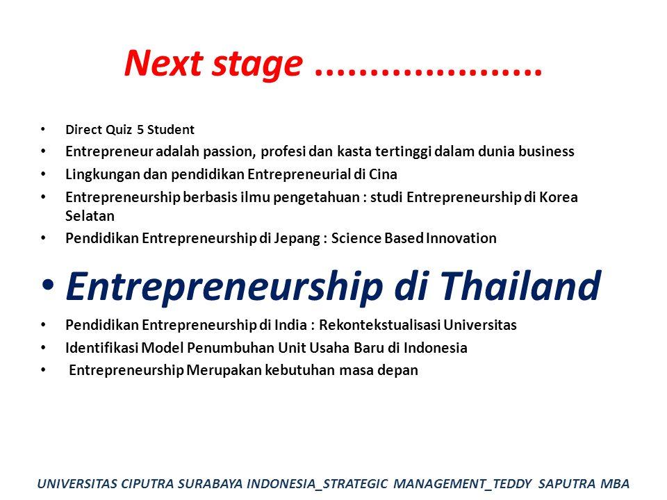 Entrepreneurship di Thailand