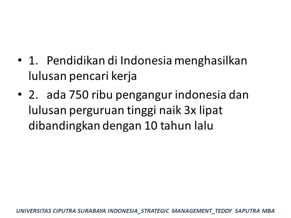 1. Pendidikan di Indonesia menghasilkan lulusan pencari kerja