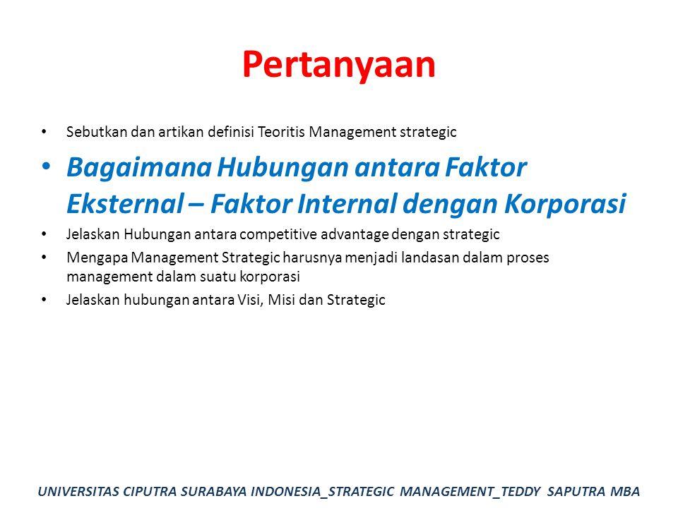 Pertanyaan Sebutkan dan artikan definisi Teoritis Management strategic.