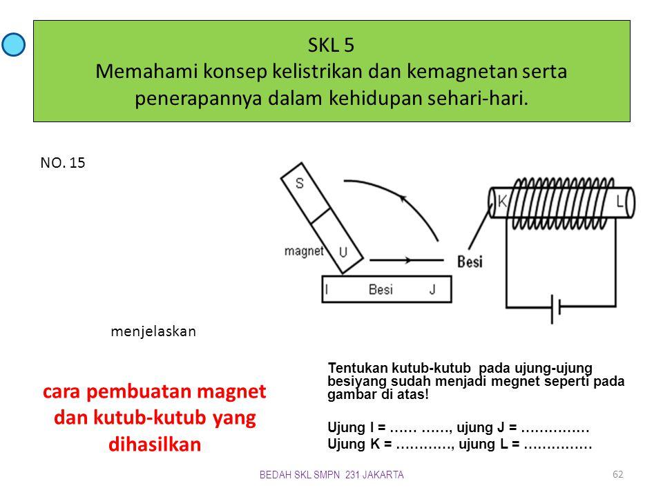 cara pembuatan magnet dan kutub-kutub yang dihasilkan
