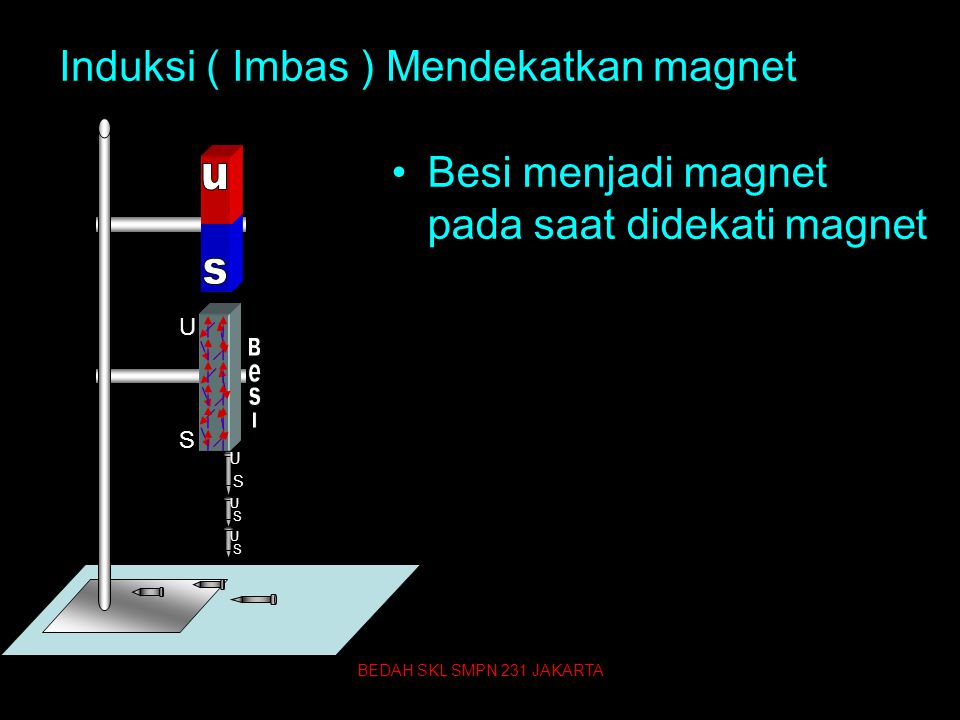 Induksi ( Imbas ) Mendekatkan magnet