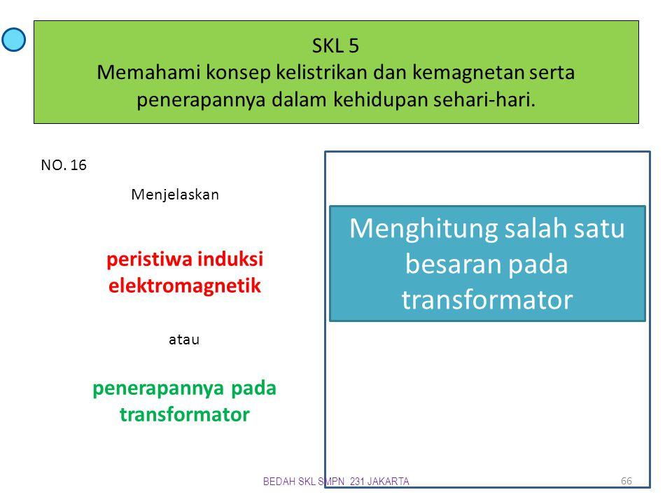 peristiwa induksi elektromagnetik penerapannya pada transformator