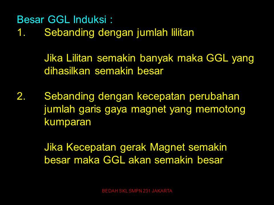 Besar GGL Induksi : 1. Sebanding dengan jumlah lilitan