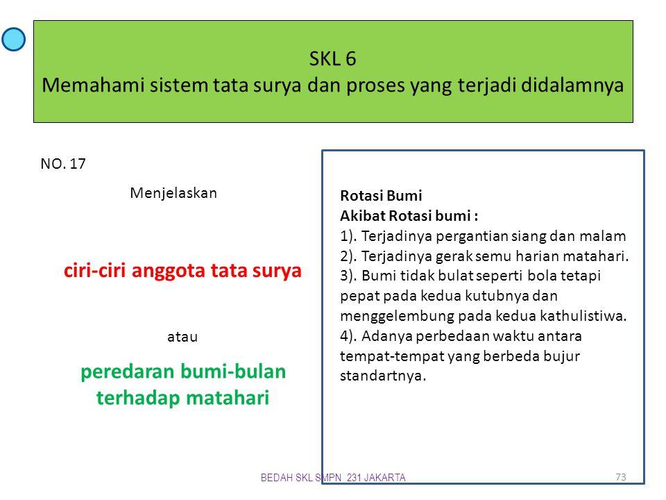SKL 6 Memahami sistem tata surya dan proses yang terjadi didalamnya