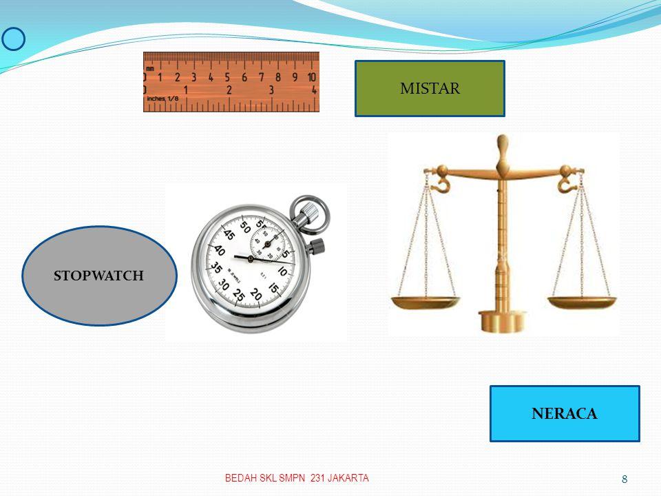 MISTAR STOPWATCH NERACA BEDAH SKL SMPN 231 JAKARTA