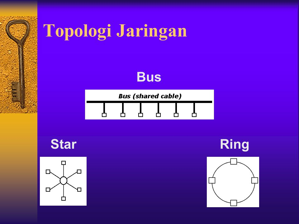 Topologi Jaringan Bus Star Ring