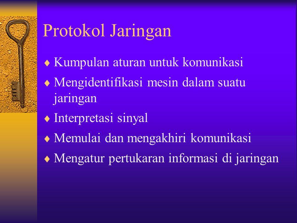 Protokol Jaringan Kumpulan aturan untuk komunikasi