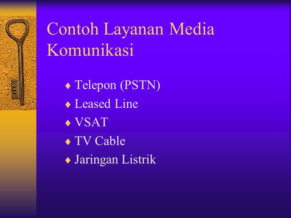 Contoh Layanan Media Komunikasi