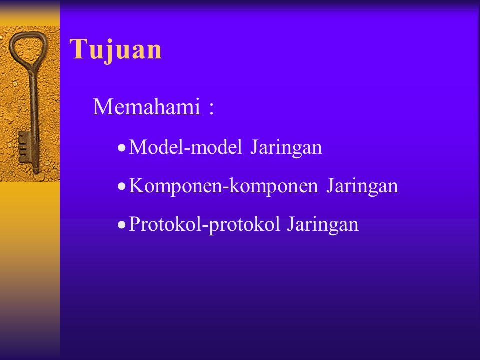 Tujuan Memahami : Model-model Jaringan Komponen-komponen Jaringan