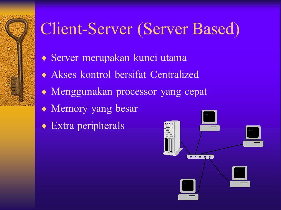 Client-Server (Server Based)