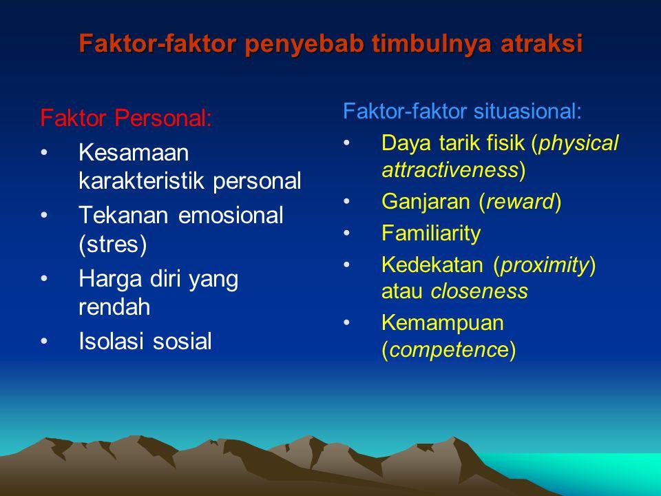 Faktor-faktor penyebab timbulnya atraksi