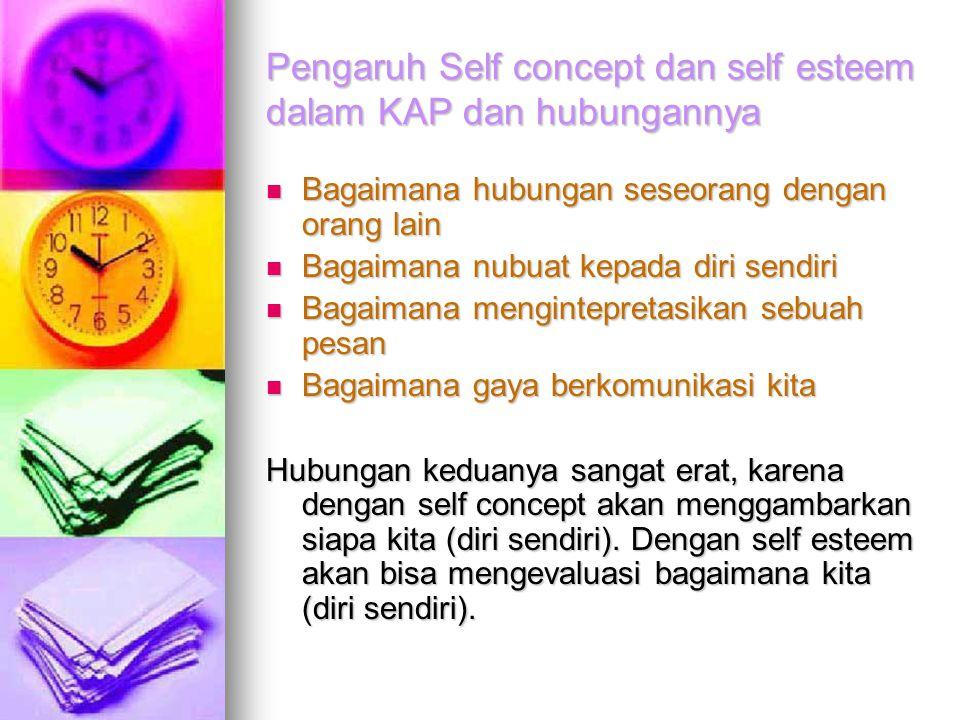 Pengaruh Self concept dan self esteem dalam KAP dan hubungannya