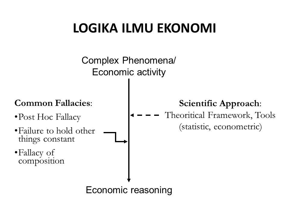 Complex Phenomena/ Economic activity