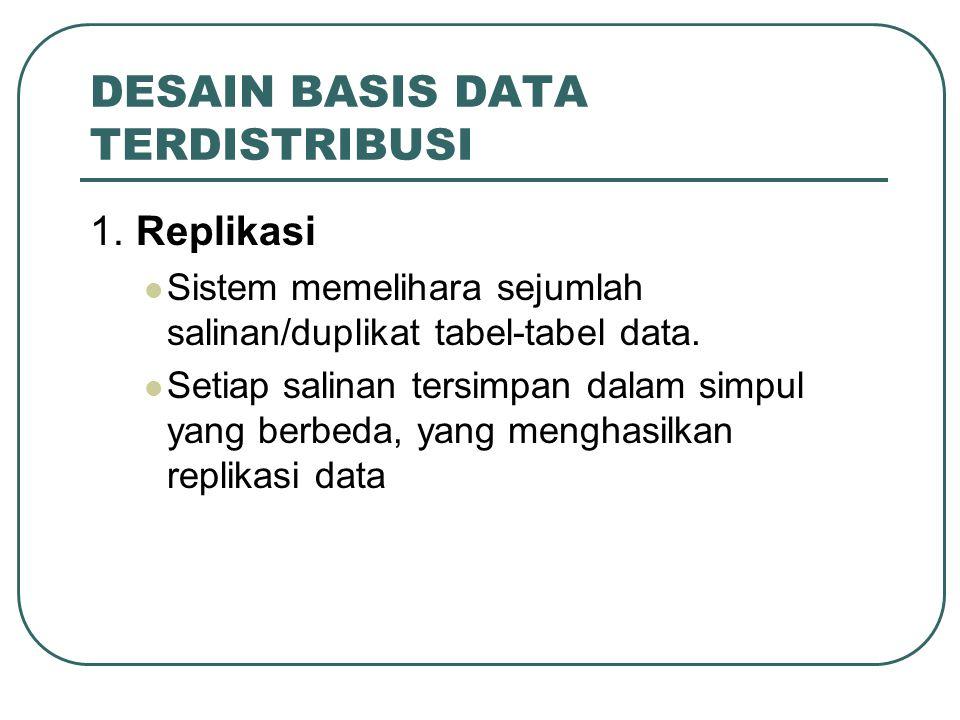 DESAIN BASIS DATA TERDISTRIBUSI