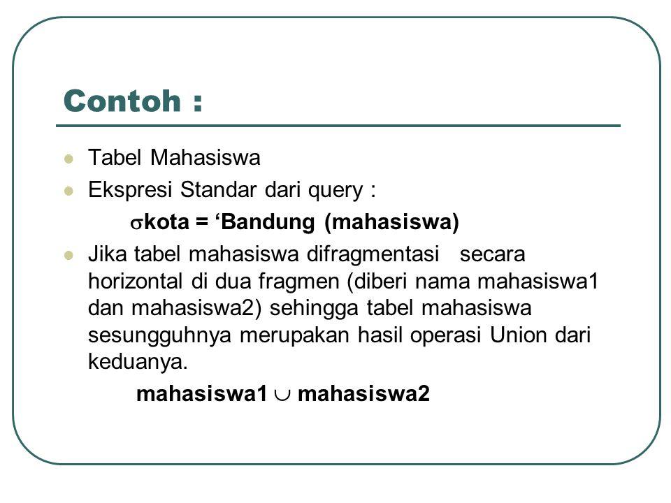 Contoh : Tabel Mahasiswa Ekspresi Standar dari query :