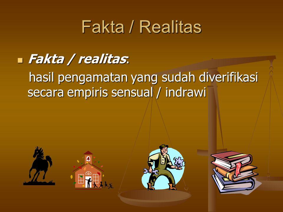 Fakta / Realitas Fakta / realitas: