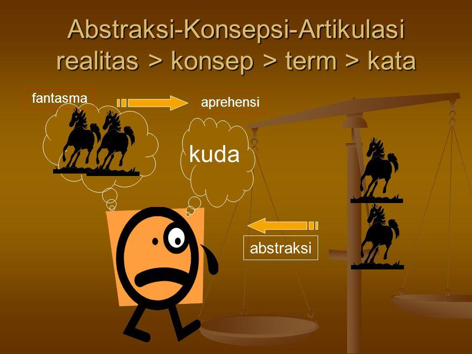 Abstraksi-Konsepsi-Artikulasi realitas > konsep > term > kata