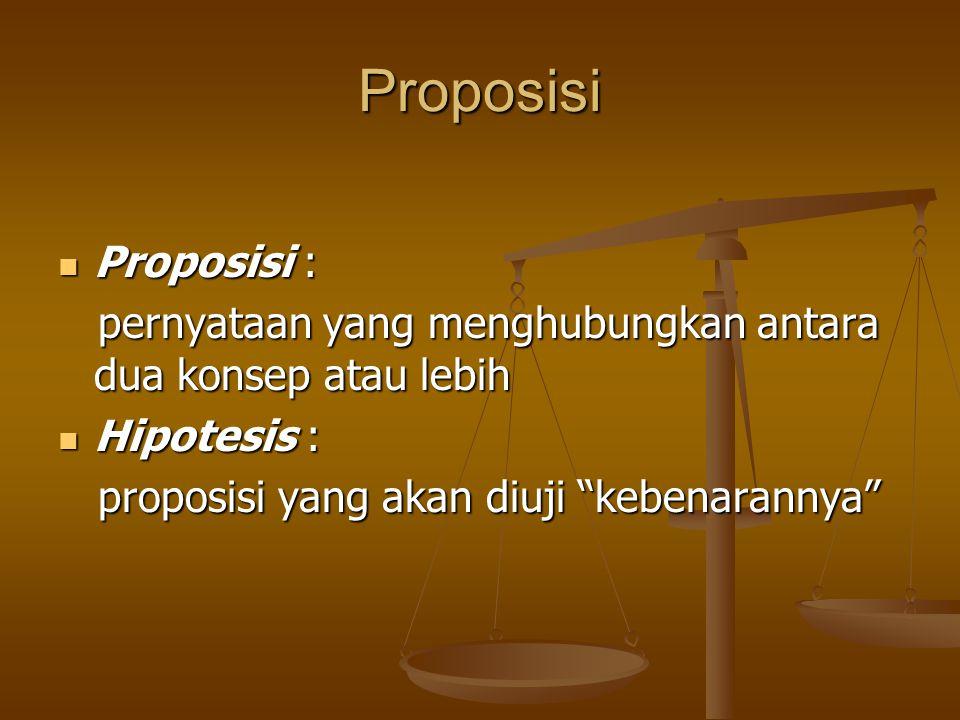 Proposisi Proposisi : pernyataan yang menghubungkan antara dua konsep atau lebih.
