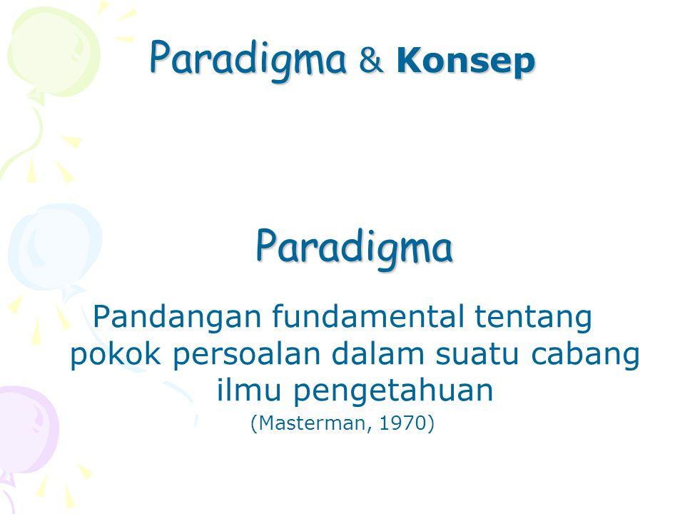 Paradigma & Konsep Paradigma