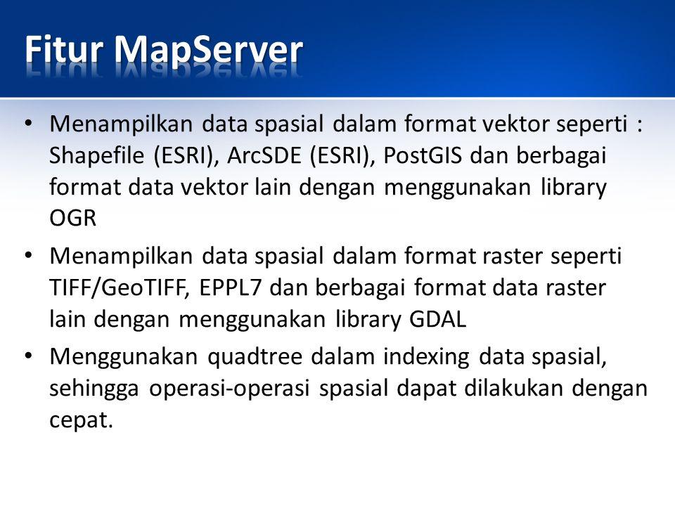 Fitur MapServer