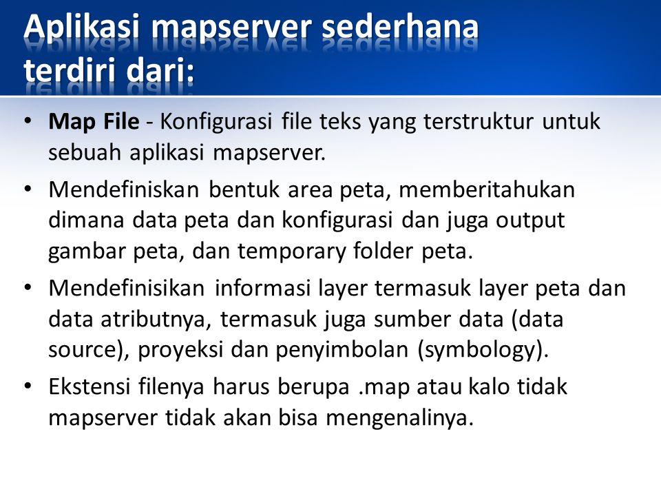 Aplikasi mapserver sederhana terdiri dari: