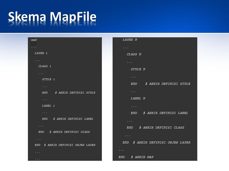 Skema MapFile