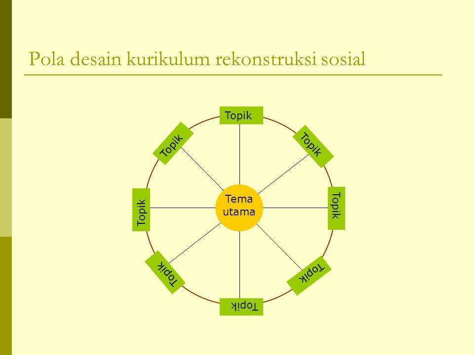 Pola desain kurikulum rekonstruksi sosial