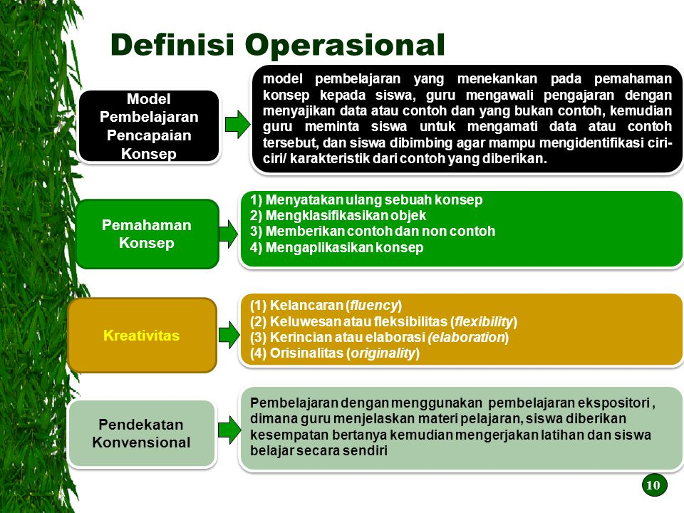 Model Pembelajaran Pencapaian Konsep Pendekatan Konvensional
