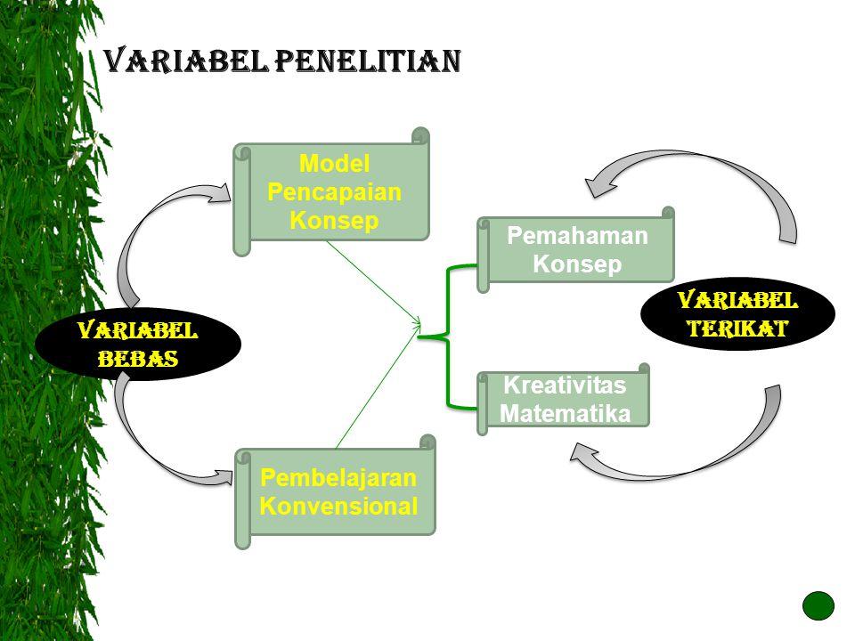 VARIABEL PENELITIAN Model Pencapaian Konsep Pemahaman Konsep