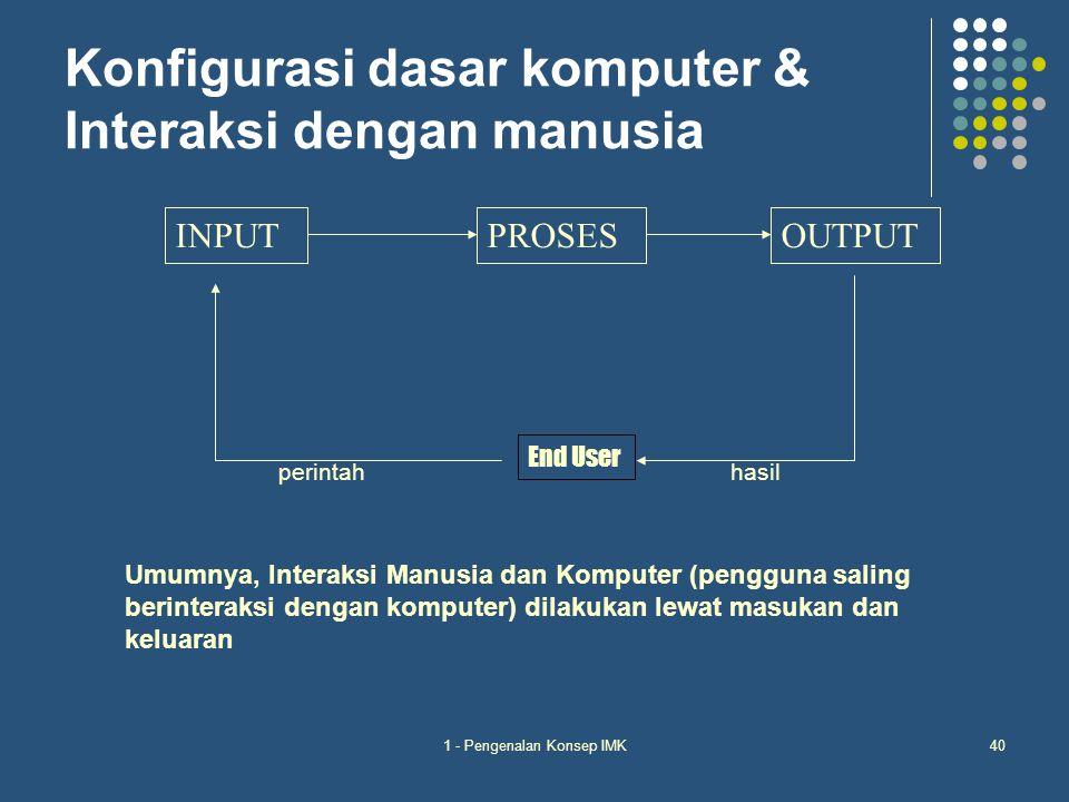 Konfigurasi dasar komputer & Interaksi dengan manusia