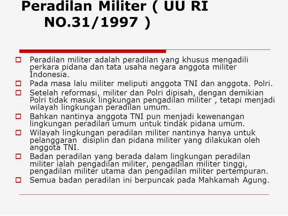 Peradilan Militer ( UU RI NO.31/1997 )