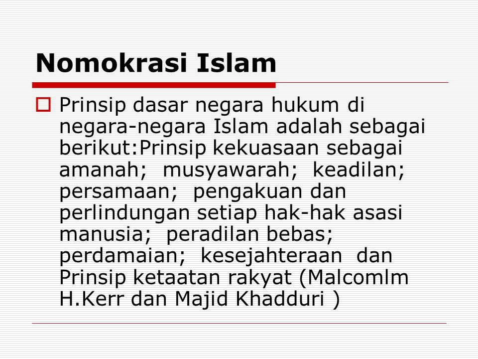 Nomokrasi Islam