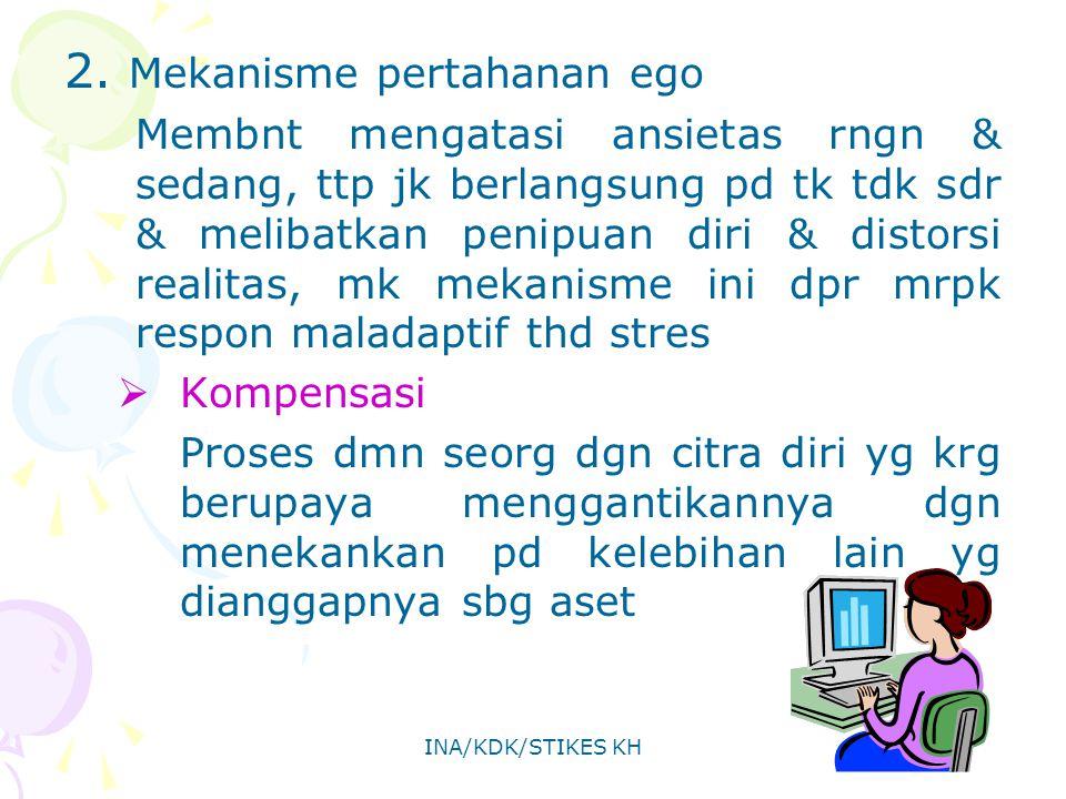 2. Mekanisme pertahanan ego