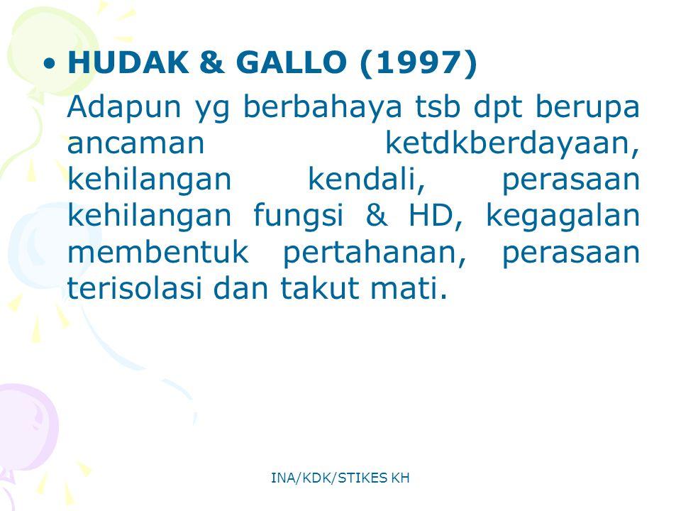 HUDAK & GALLO (1997)